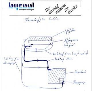 Click image for larger version  Name:Dirna diagram.JPG Views:60 Size:29.0 KB ID:349548