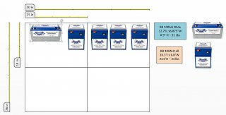 Click image for larger version  Name:4 plus one BB battery can fit under bed-option 2.JPG Views:9 Size:59.4 KB ID:351215