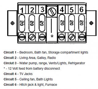 Click image for larger version  Name:Battery connection for 12v fuses.jpg Views:6 Size:60.0 KB ID:351936