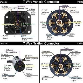 Click image for larger version  Name:trailer-plug-wiring-diagram-7-pin-flat-85.jpg Views:28 Size:83.7 KB ID:352014