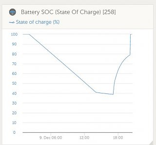 Click image for larger version  Name:battery drain.JPG Views:34 Size:26.4 KB ID:357525