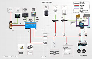 Click image for larger version  Name:AS22FB- power schematic AC-V8.jpg Views:41 Size:190.6 KB ID:357775
