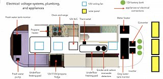 Click image for larger version  Name:airstream_electrical_2.jpg Views:10 Size:122.2 KB ID:359030