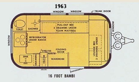 Where to get diagrams, manuals for '63 Bambi? - Airstream ForumsAirforums