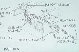 Click image for larger version  Name:pitman.jpg Views:477 Size:20.8 KB ID:3627