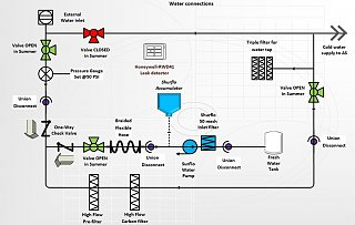 Click image for larger version  Name:new water connection schematic.JPG Views:12 Size:101.5 KB ID:365270