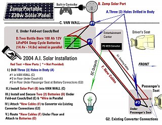 Click image for larger version  Name:2004 AI solar install.jpg Views:70 Size:335.5 KB ID:371813