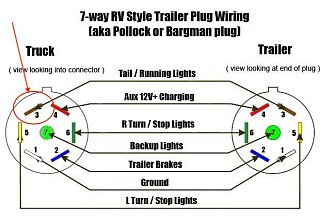 Click image for larger version  Name:7-Way-RV-Diagram.jpg Views:12 Size:49.2 KB ID:373787