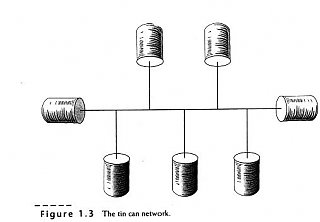 Click image for larger version  Name:tincan_network.JPG Views:106 Size:15.8 KB ID:37420