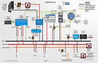 Click image for larger version  Name:AS22FB- power  Schematic DC-V13b.jpg Views:22 Size:247.0 KB ID:383401