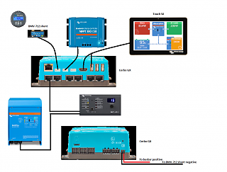 Click image for larger version  Name:Cerbo GX and Touch 50 wiring.png Views:22 Size:365.2 KB ID:383520