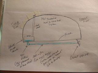 Click image for larger version  Name:Black-tank-diagram.jpg Views:17 Size:31.1 KB ID:386866