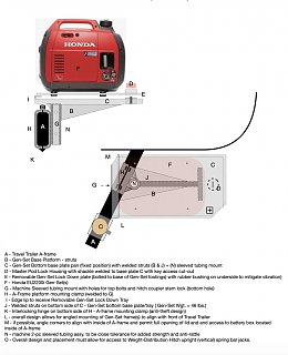 Click image for larger version  Name:Dual Honda EU2200is A-frame mount copy.jpg Views:7 Size:179.1 KB ID:393377
