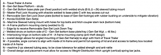 Click image for larger version  Name:AF gen base specs 17 Apr 2021.png Views:8 Size:243.4 KB ID:393378