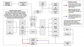 Click image for larger version  Name:AS Electrical System.jpg Views:30 Size:217.9 KB ID:394104
