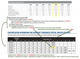 Click image for larger version  Name:Tire Load vs Pressure Analysis Airstream 27FB.JPG Views:11 Size:490.5 KB ID:395255