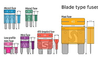 Click image for larger version  Name:1920px-Electrical_fuses,_blade_type.svg.jpg Views:10 Size:159.4 KB ID:395379