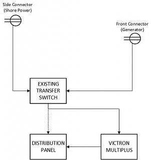 Click image for larger version  Name:Multiplus 120 wiring diagram.jpg Views:6 Size:20.5 KB ID:400753