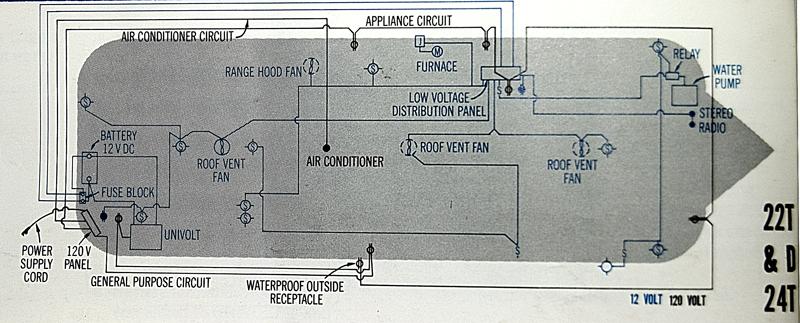 69 Tradewind wiring diagram - Airstream Forums on