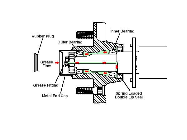 Click image for larger version  Name:dexter axle.jpg Views:734 Size:29.1 KB ID:4262