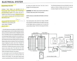 Click image for larger version  Name:Factory Installed Solar Power System (AS Manual).jpg Views:3071 Size:305.3 KB ID:43954