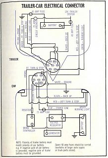 airstream trailer wiring diagram airstream 110v wiring diagram
