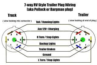 Need 7-pin round wiring diagram - Airstream ForumsAir Forums