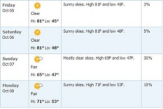 Click image for larger version  Name:weather.jpg Views:82 Size:24.3 KB ID:46246