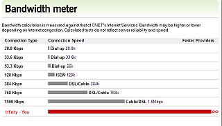 Click image for larger version  Name:bandwith meter.jpg Views:239 Size:99.1 KB ID:4976