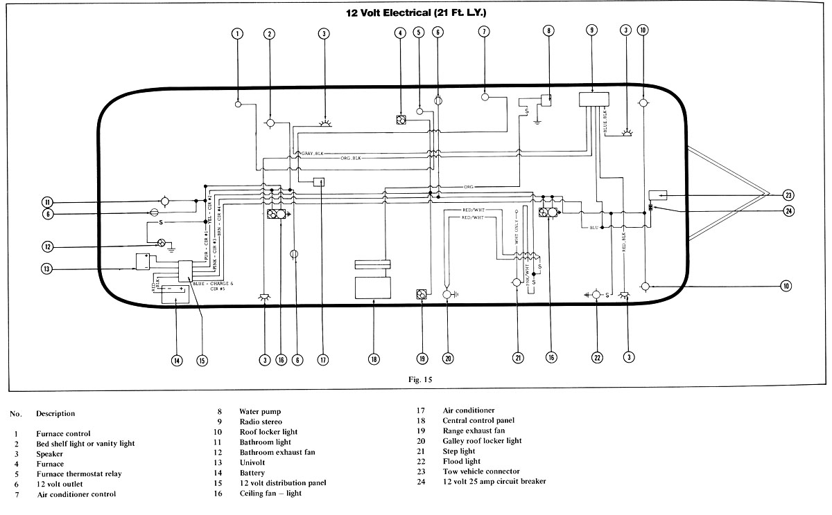 airstream camper wiring diagram 1975 electrical diagrams airstream forums  1975 electrical diagrams airstream forums