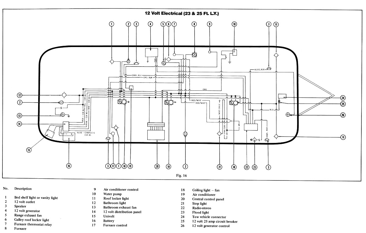 Airstream Wiring Diagram 1999 And Ebooks Trailer Image Collections Tv