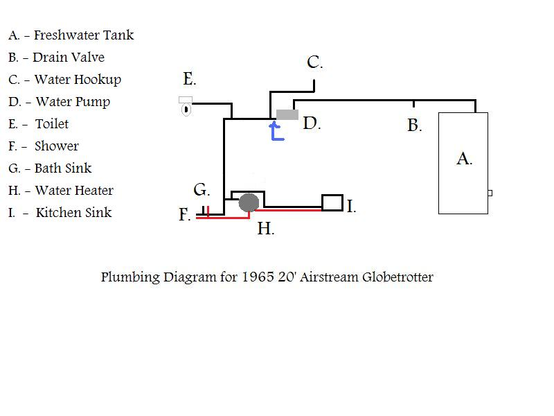 Click image for larger version  Name:Airstream Plumbing.jpg Views:119 Size:34.1 KB ID:51585
