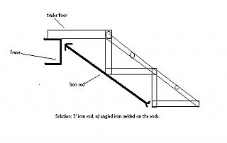 Click image for larger version  Name:solution.jpg Views:564 Size:12.3 KB ID:5164