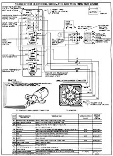 Electrical Diagrams Airstream Forums - Dodge nitro wiring schematic