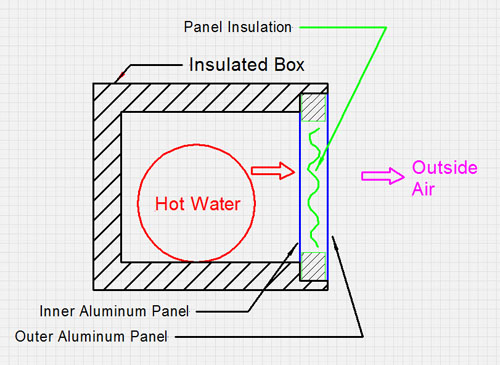 Click image for larger version  Name:box drawing-s.jpg Views:187 Size:83.0 KB ID:56243