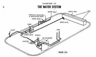 Click image for larger version  Name:watersystemsmall.jpg Views:406 Size:11.6 KB ID:567