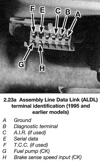 Click image for larger version  Name:ALDL.jpg Views:284 Size:76.1 KB ID:5955