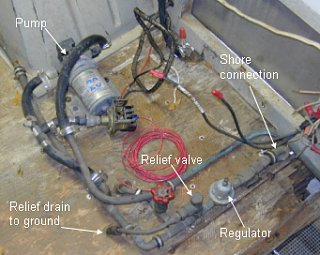 Click image for larger version  Name:watersystem2.jpg Views:451 Size:86.6 KB ID:603