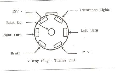 peterson trailer lights wiring diagram peterson peterson trailer wiring diagram wiring diagrams and schematics on peterson trailer lights wiring diagram