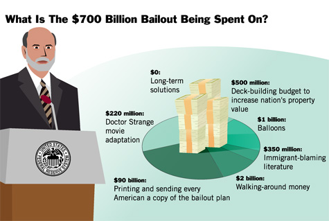 Click image for larger version  Name:bailout_stat.jpg Views:128 Size:42.9 KB ID:68982