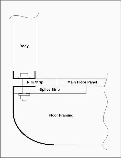 Click image for larger version  Name:FloorRepair.JPG Views:2434 Size:18.4 KB ID:7020