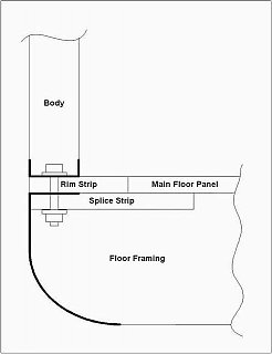 Click image for larger version  Name:FloorRepair.JPG Views:2640 Size:18.4 KB ID:7020