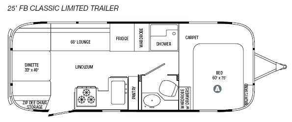 Click image for larger version  Name:Airstream 25' FB Classic Limited Trailer.jpg Views:145 Size:23.4 KB ID:75477