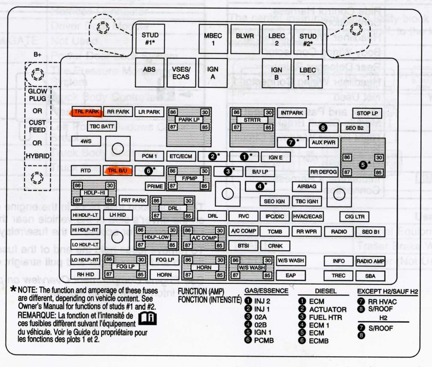 fuse box diagram for 2005 tahoe 2007 avalanche fuse box ... 2005 tahoe fuse box diagram #10