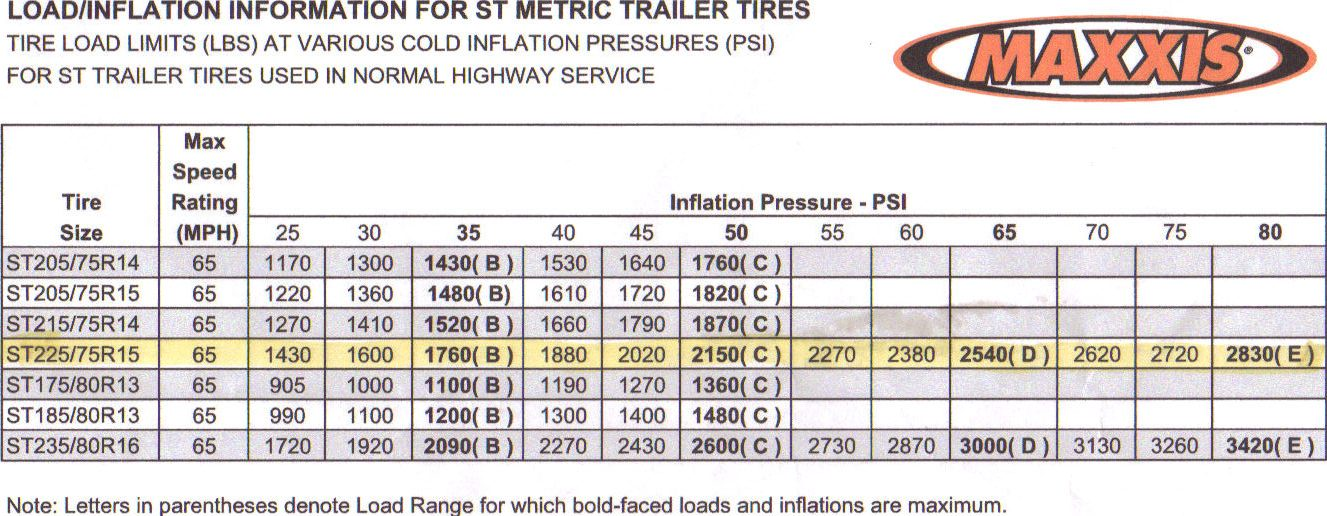 Click image for larger version  Name:MAXXIS TIRE CHART.jpg Views:502 Size:163.8 KB ID:79597