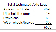 Name:  axle-3.jpg Views: 1198 Size:  32.0 KB