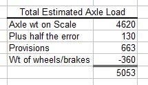 Name:  axle-3.jpg Views: 1320 Size:  32.0 KB
