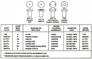 Click image for larger version  Name:rivet_alloys.gif Views:295 Size:24.0 KB ID:8720