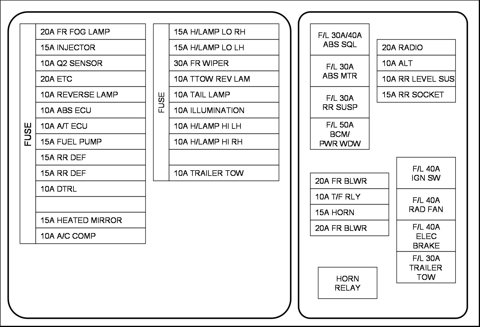 Armada Fuse Diagram Auto Electrical Wiring Nissan Titan Replacement Guide 2004 To 4900 International Truck For Wipers