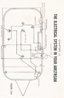 Plumbing And Electrical 57143